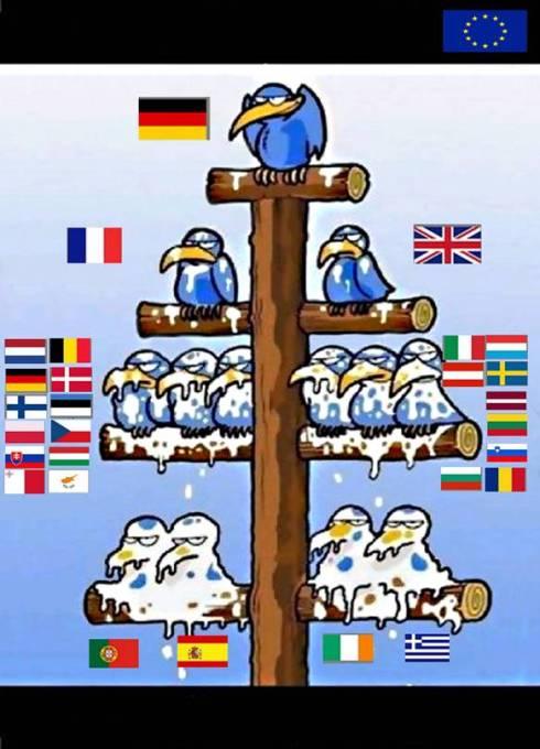 La gran familia Europea